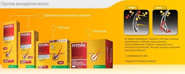 Фитовал витамины против выпадения волос инструкция по применению